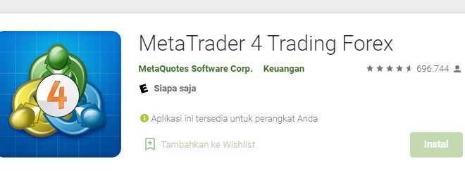 Metatrader 4 Download dan Cara Penggunaannya di HP Android